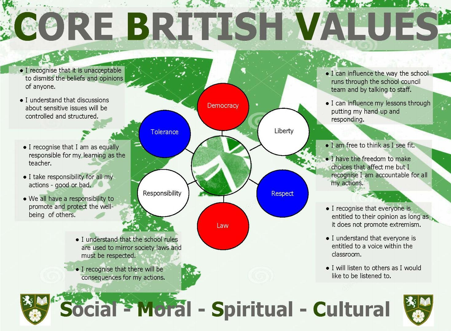 BRITISH VALUES POSTER.jpg